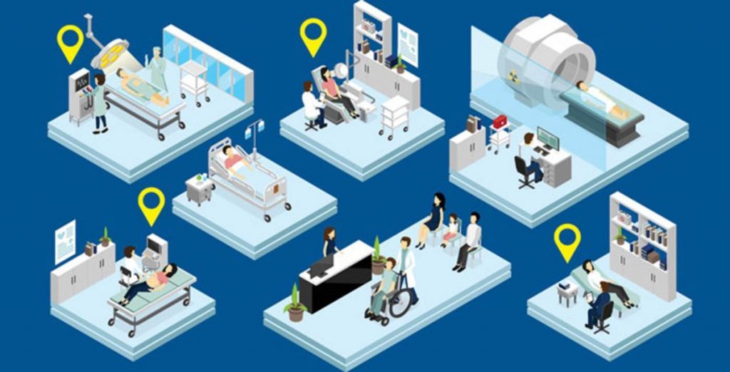RTLS FOR HOSPITAL rtls Real-Time Location Service (RTLS) For Growth and Sustainability. PS feature 1024x522