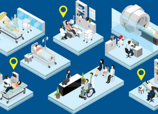rtls in healthcare rtls Real-Time Location Service (RTLS) For Growth and Sustainability. PS feature scalia blog default